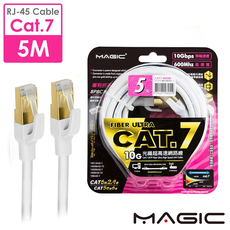 MAGIC Cat.7 SFTP圓線 26AWG光纖超高速網路線(專利折不斷接頭)-5M