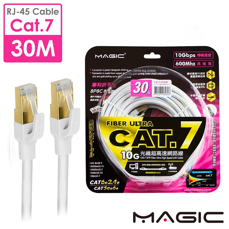 MAGIC Cat.7 SFTP圓線 26AWG光纖超高速網路線(專利折不斷接頭)-30M