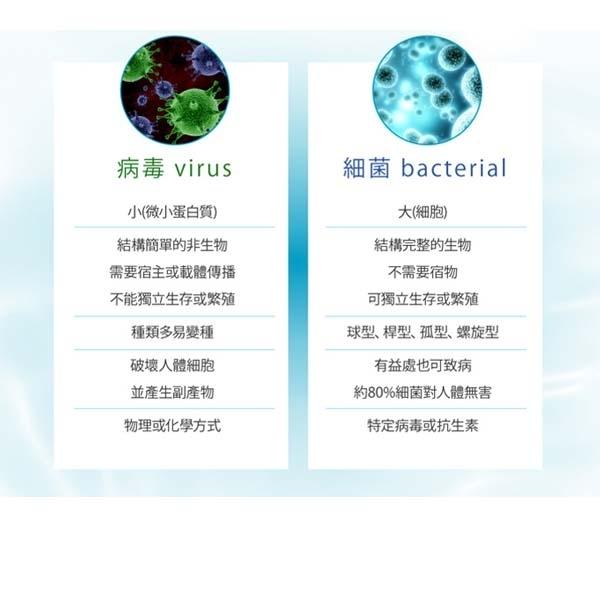 立得清抗流感病毒濕巾(藍)(有蓋)50抽