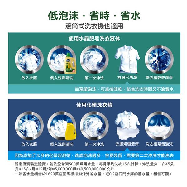 南僑水晶肥皂液體皂洗衣精 補充包1600ml*6入/箱-商品簡介圖7