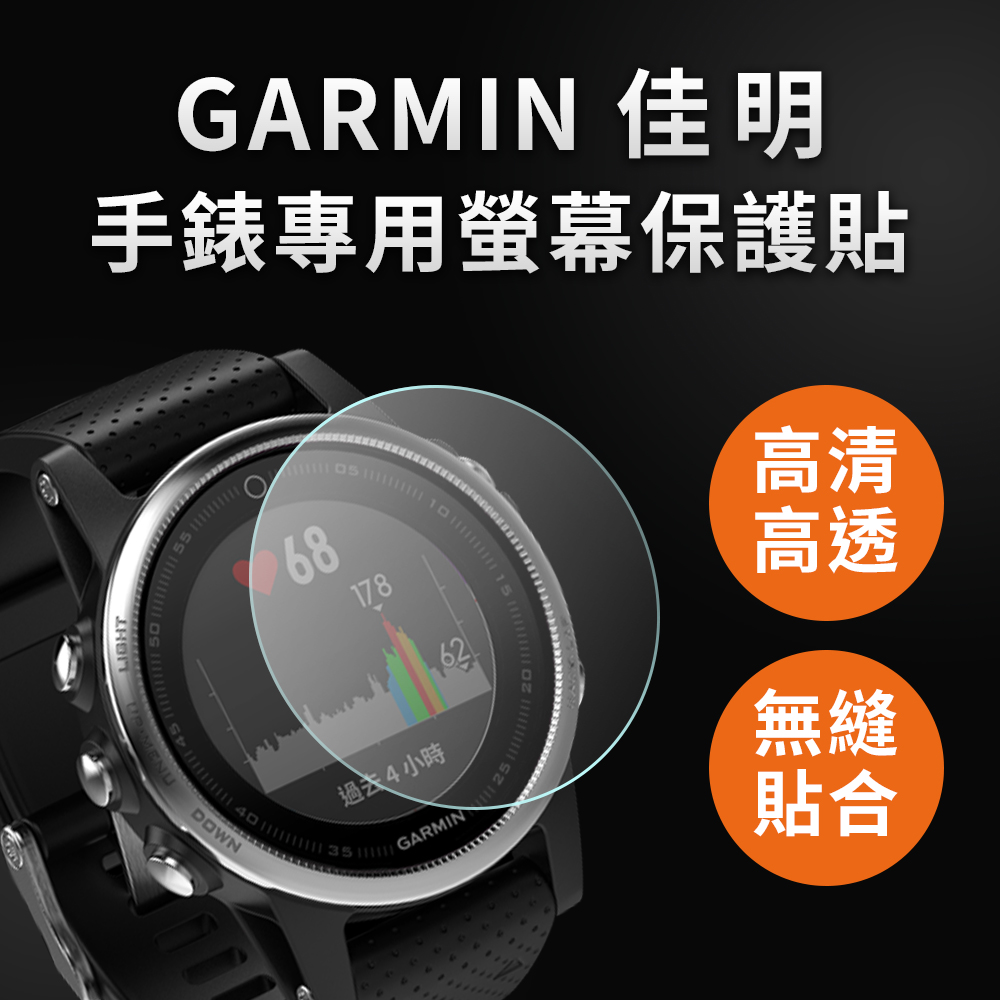 【GARMIN】Forerunner 45 高清TPU奈米保謢貼膜(圓直徑35.5mm)-2入組
