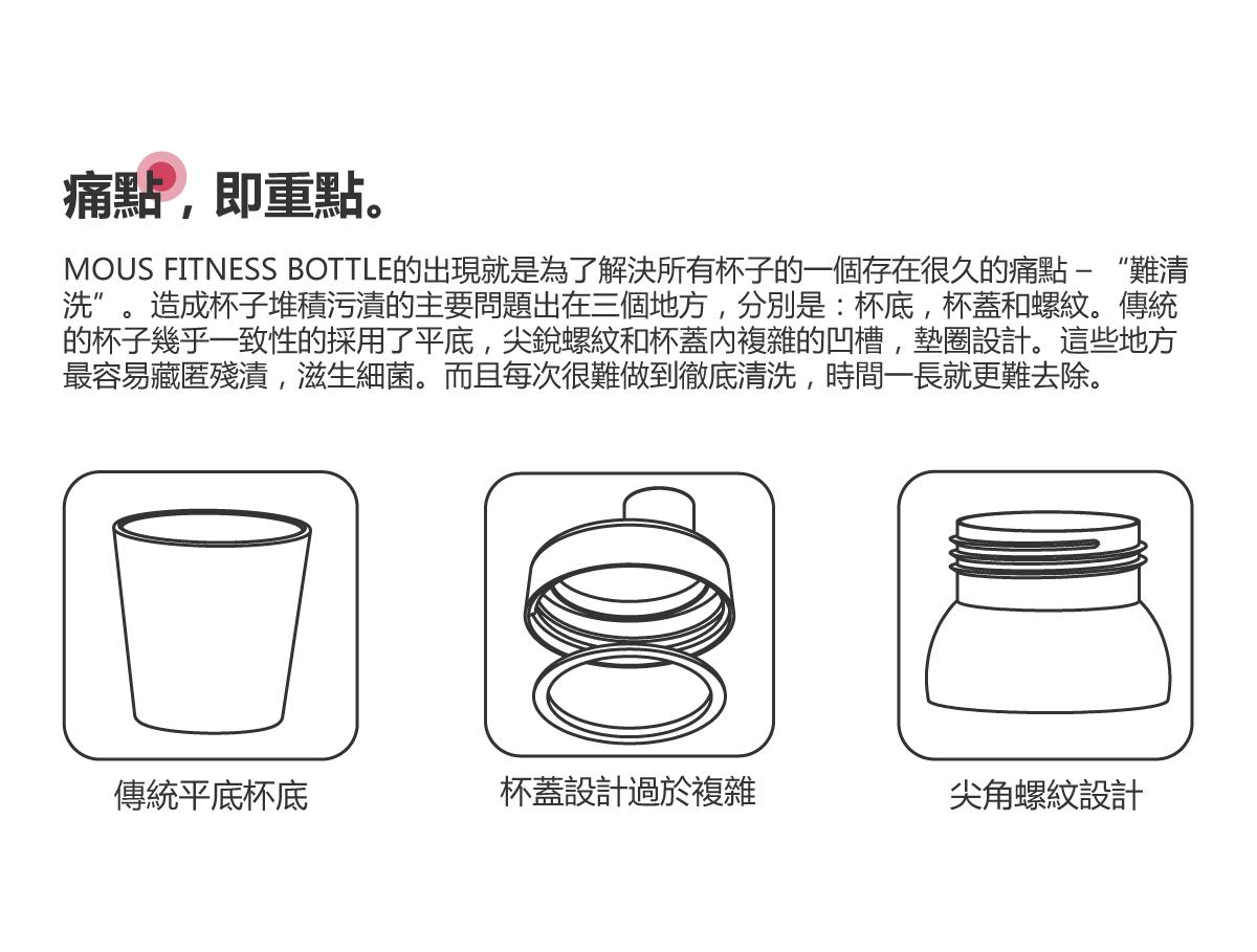 說明杯子容易卡垢,滋生細菌的部位,杯底,杯蓋及螺紋