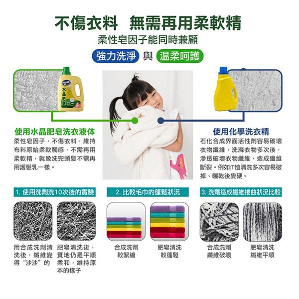 南僑水晶肥皂液體皂洗衣精 補充包1600ml*6入/箱-商品簡介圖9