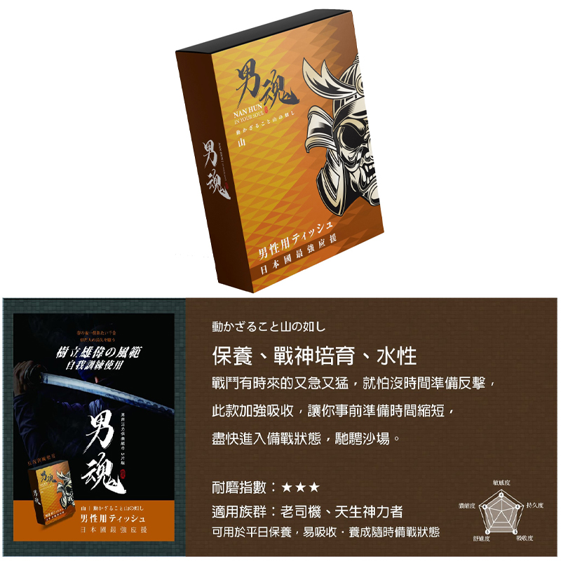 男魂【山】男用活力 持久 延時 保養紙巾 5片裝【送套套尺】SL檢驗認證