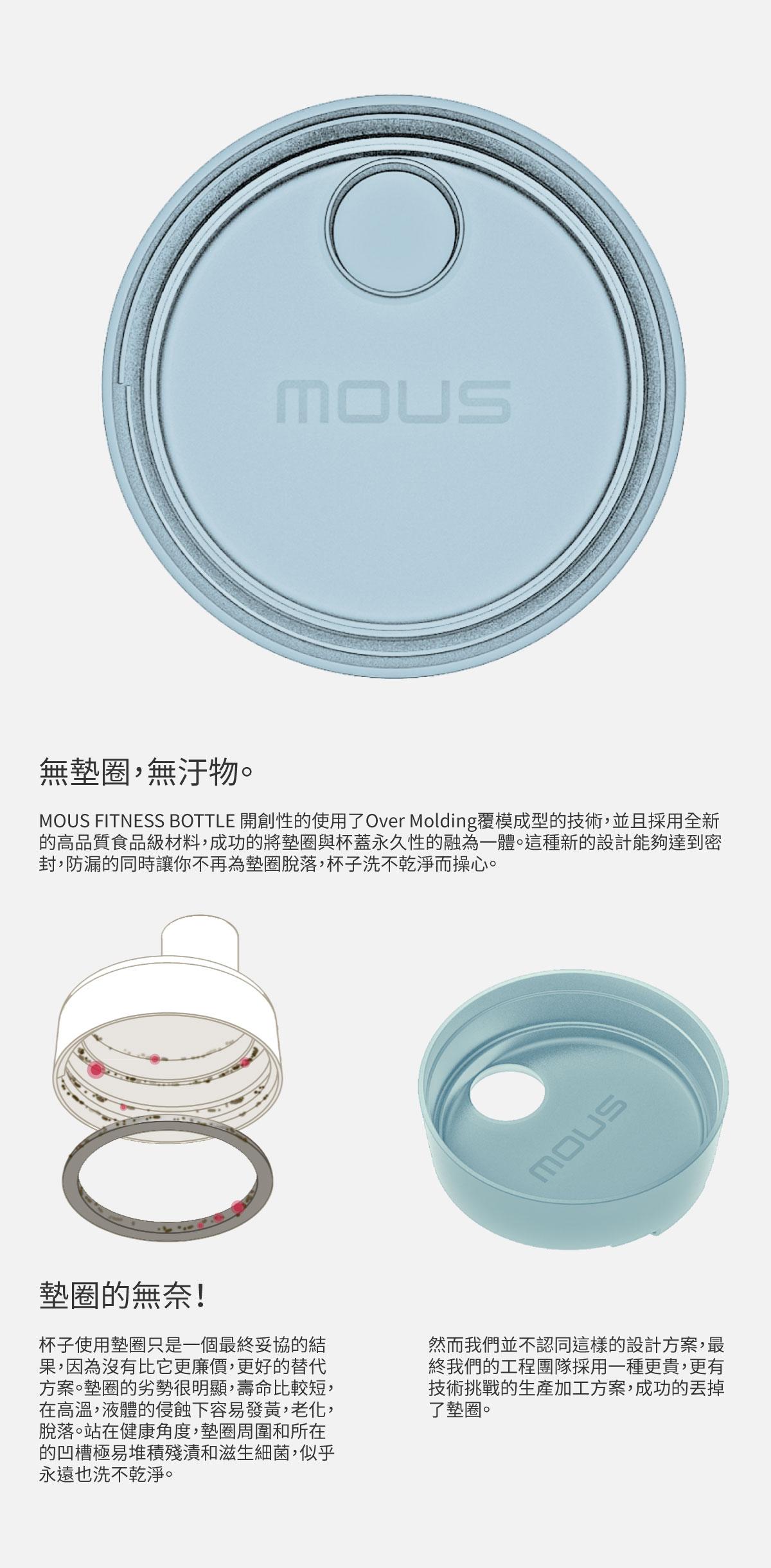 MOUS FITNESS的杯蓋採用over molding覆模成型技術且使用高品質食品及材料,墊圈與杯蓋融為一體,真正無墊圈的杯子