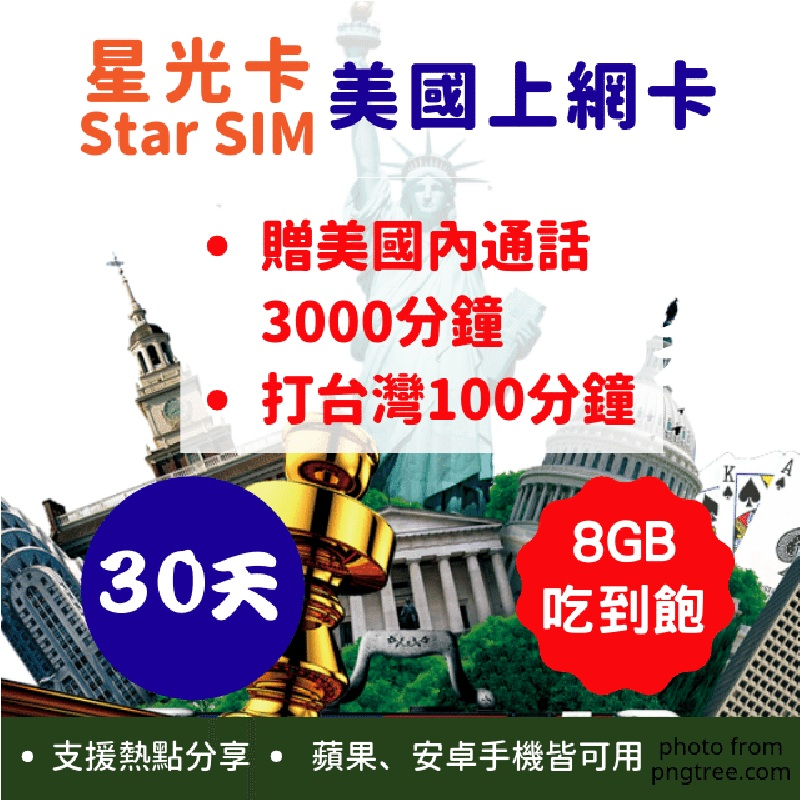 星光卡-美國30天8GB吃到飽上網卡