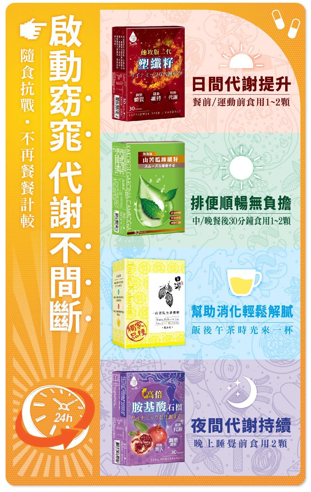 【日濢Tsuie】塑纖籽 二代速攻版(30顆/盒)
